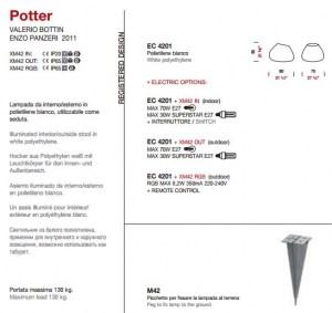 Potter di PANZERI Image 1
