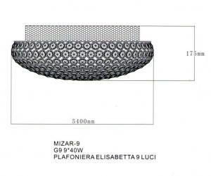 Mizar 9 di GM Image 1